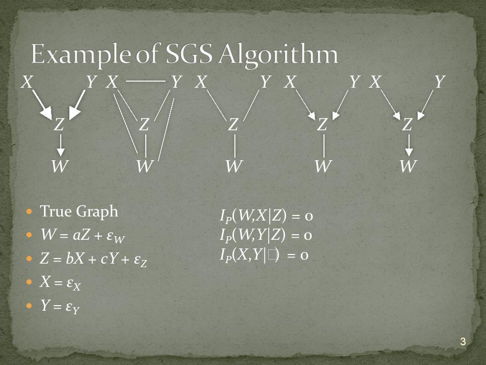 3 X Y Z W True Graph W = aZ + ε W Z = bX + cY + ε Z X = ε X Y = ε Y X Y Z W X Y Z W X Y Z W X Y Z W I P (W,X|Z) = 0 I P (W,Y|Z) = 0 I P (X,Y| ∅ ) = 0