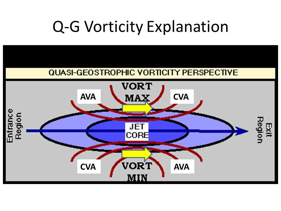 Q-G Vorticity Explanation AVA CVA