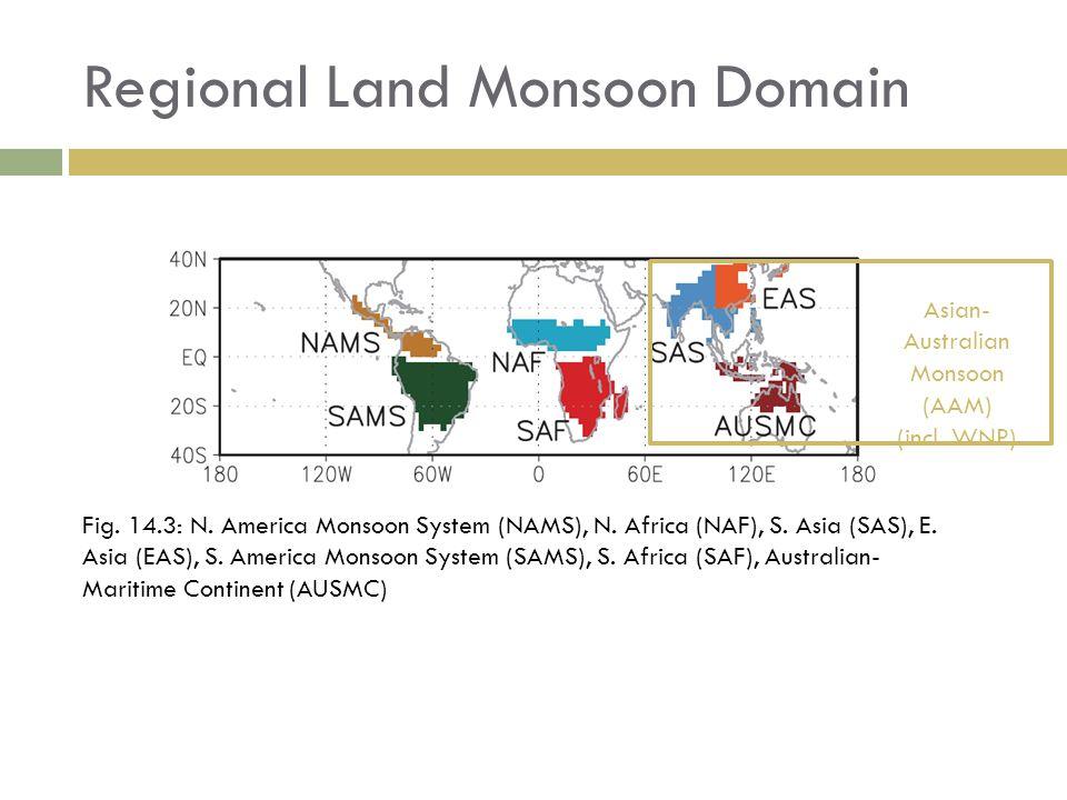 Regional Land Monsoon Domain Fig. 14.3: N. America Monsoon System (NAMS), N.