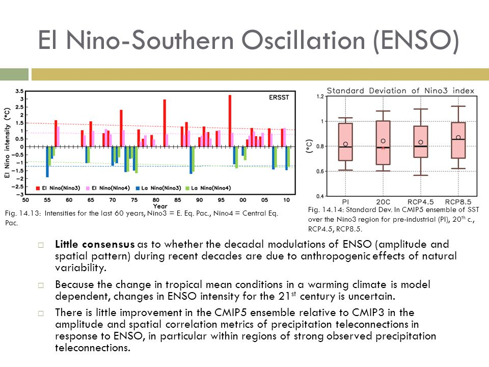El Nino-Southern Oscillation (ENSO)  Little consensus as to whether the decadal modulations of ENSO (amplitude and spatial pattern) during recent decades are due to anthropogenic effects of natural variability.