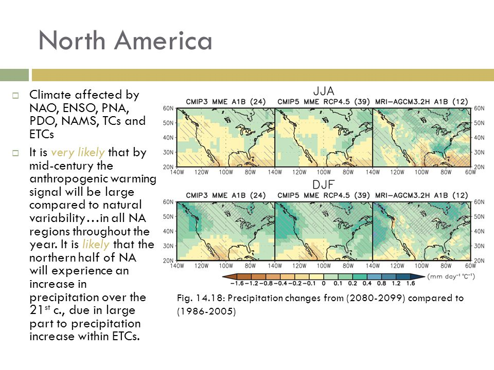 North America Fig. 14.18: Precipitation changes from (2080-2099) compared to (1986-2005)  Climate affected by NAO, ENSO, PNA, PDO, NAMS, TCs and ETCs