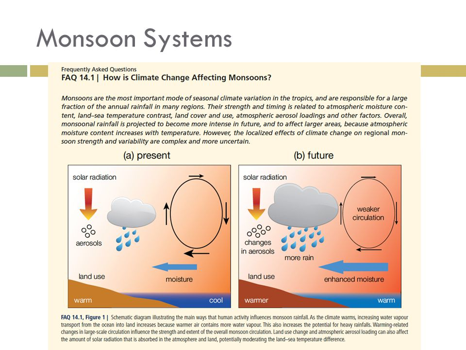 Monsoon Systems