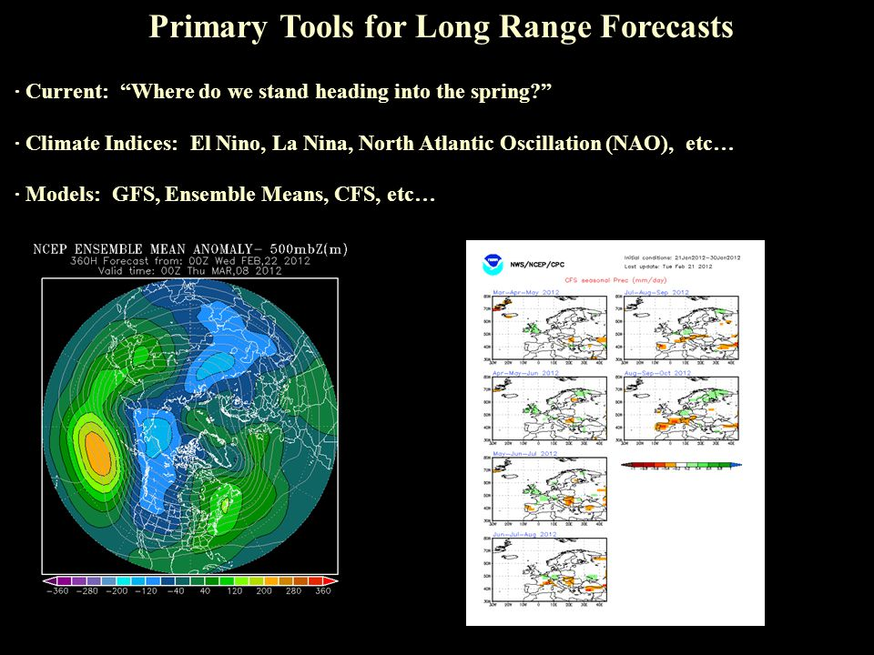"Primary Tools for Long Range Forecasts · Current: ""Where do we stand heading into the spring?"" · Climate Indices: El Nino, La Nina, North Atlantic Osc"