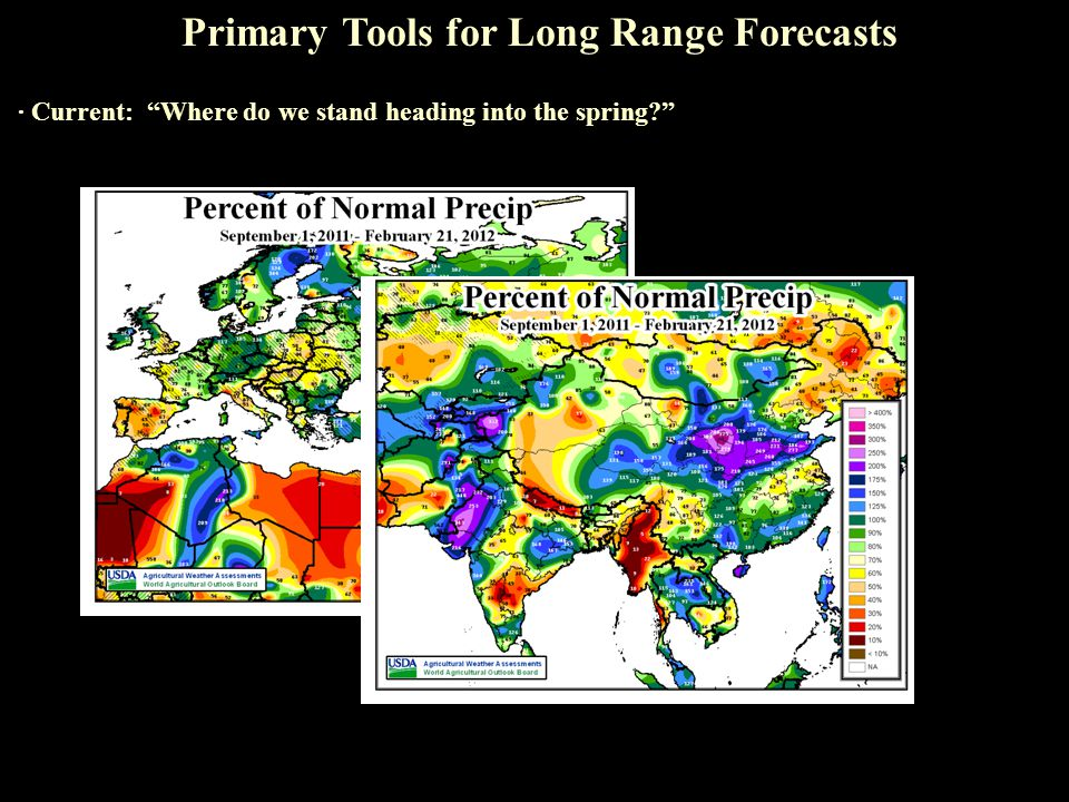 "Primary Tools for Long Range Forecasts · Current: ""Where do we stand heading into the spring?"""