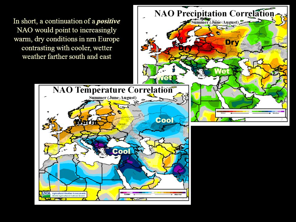 In short, a continuation of a positive NAO would point to increasingly warm, dry conditions in nrn Europe contrasting with cooler, wetter weather fart