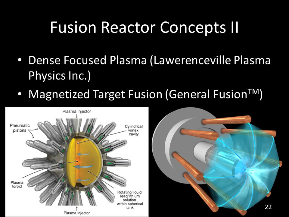 Fusion Reactor Concepts II Dense Focused Plasma (Lawerenceville Plasma Physics Inc.) Magnetized Target Fusion (General Fusion TM ) 22