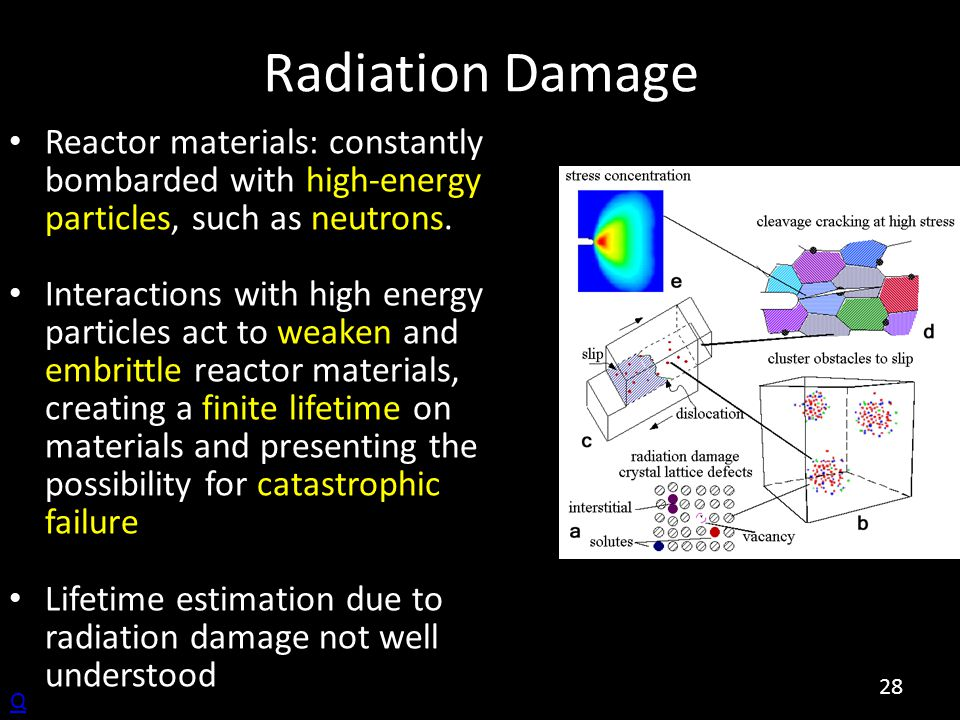 Radiation Damage Reactor materials: constantly bombarded with high-energy particles, such as neutrons.