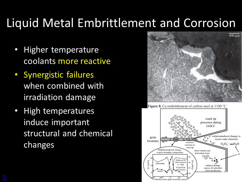 Liquid Metal Embrittlement and Corrosion Higher temperature coolants more reactive Synergistic failures when combined with irradiation damage High tem