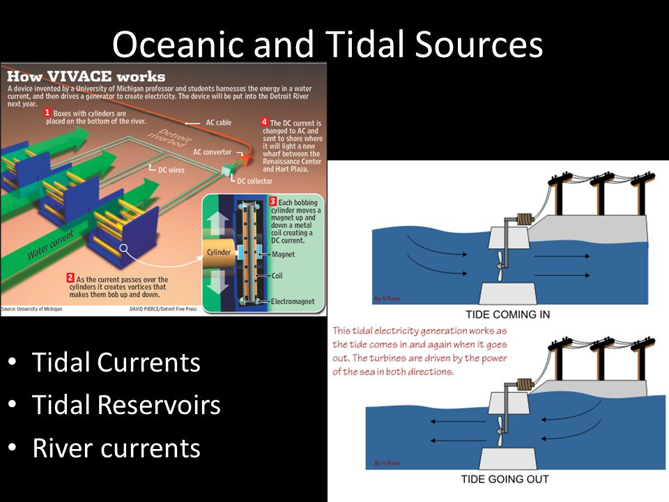 Oceanic and Tidal Sources Tidal Currents Tidal Reservoirs River currents 30