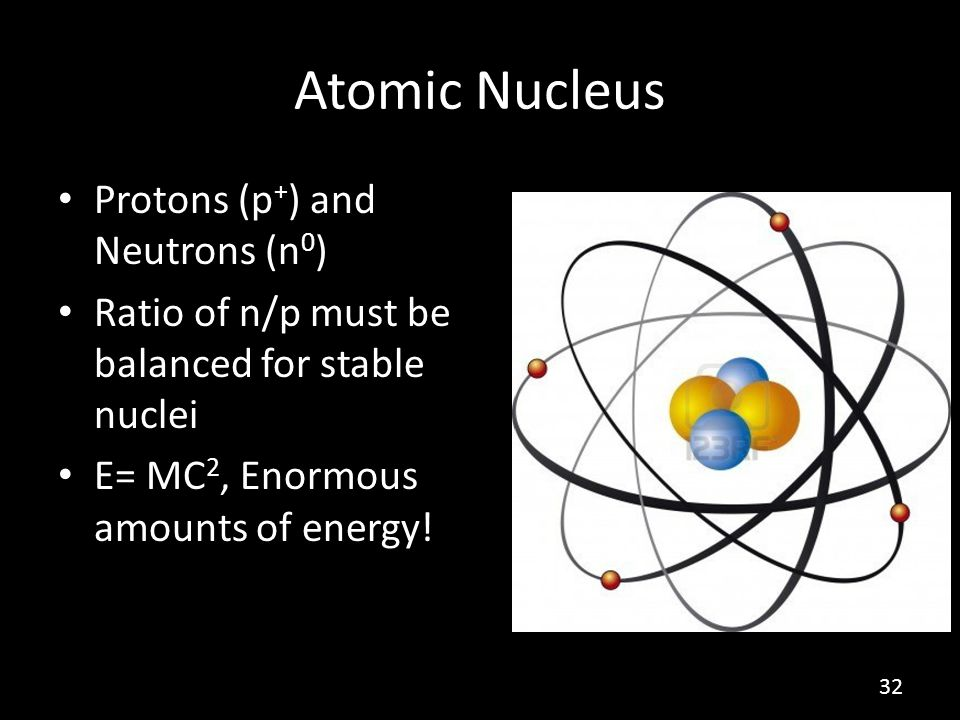 Atomic Nucleus Protons (p + ) and Neutrons (n 0 ) Ratio of n/p must be balanced for stable nuclei E= MC 2, Enormous amounts of energy.