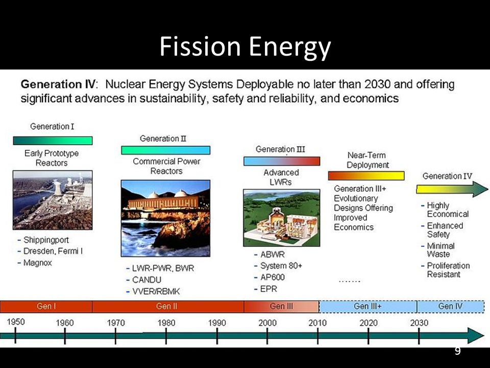 Fission Energy 9