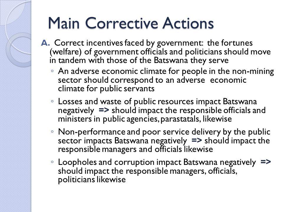 Main Corrective Actions A.