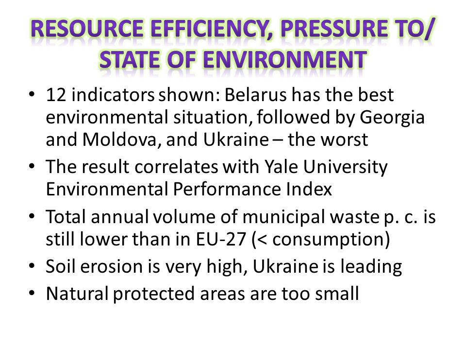 12 indicators shown: Belarus has the best environmental situation, followed by Georgia and Moldova, and Ukraine – the worst The result correlates with Yale University Environmental Performance Index Total annual volume of municipal waste p.