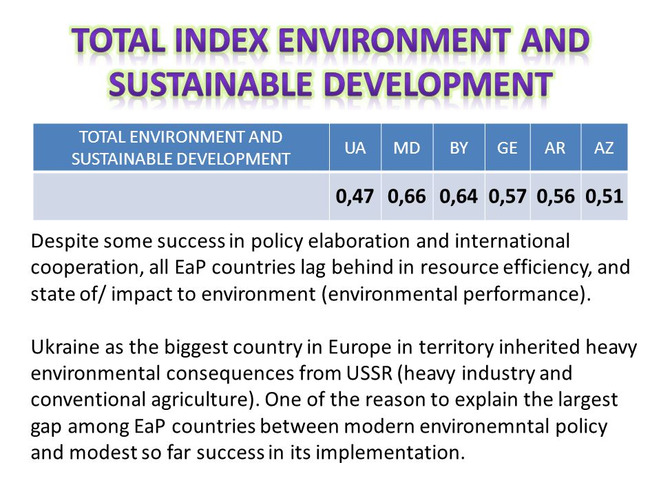 TOTAL ENVIRONMENT AND SUSTAINABLE DEVELOPMENT UAMDBYGEARAZ 0,470,660,640,570,560,51 Despite some success in policy elaboration and international cooperation, all EaP countries lag behind in resource efficiency, and state of/ impact to environment (environmental performance).