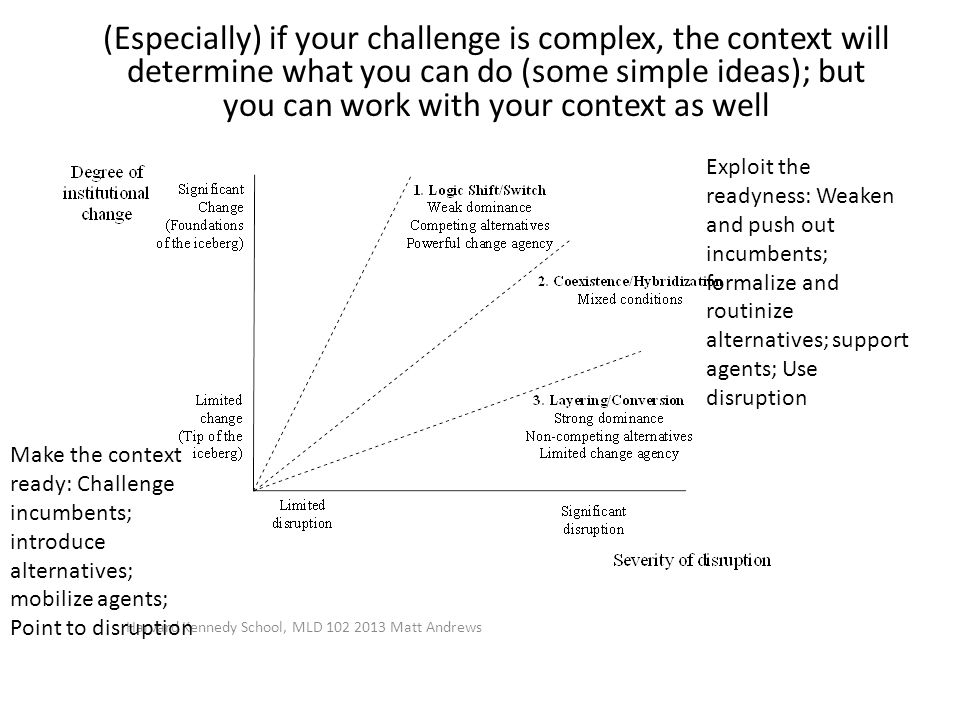 This is just a framework But one which matters, given how poorly context is often considered in development – Because of 'cargo cult' mentalities – And pressures to do work in a 'Big Stuck' manner – And because the context is really hard to see (the iceberg problem) You need to develop your own approach to thinking about contextual factors and how they matter – Because they do matter And you need to take them into consideration if you want to 'get things done'