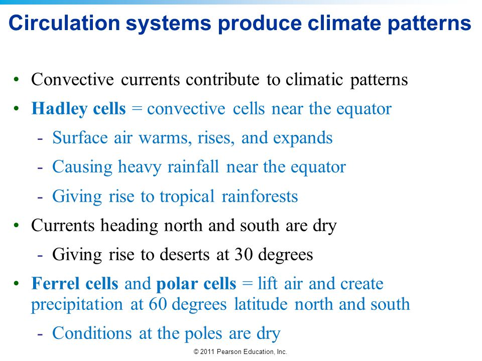© 2011 Pearson Education, Inc. Circulation systems produce climate patterns Convective currents contribute to climatic patterns Hadley cells = convect