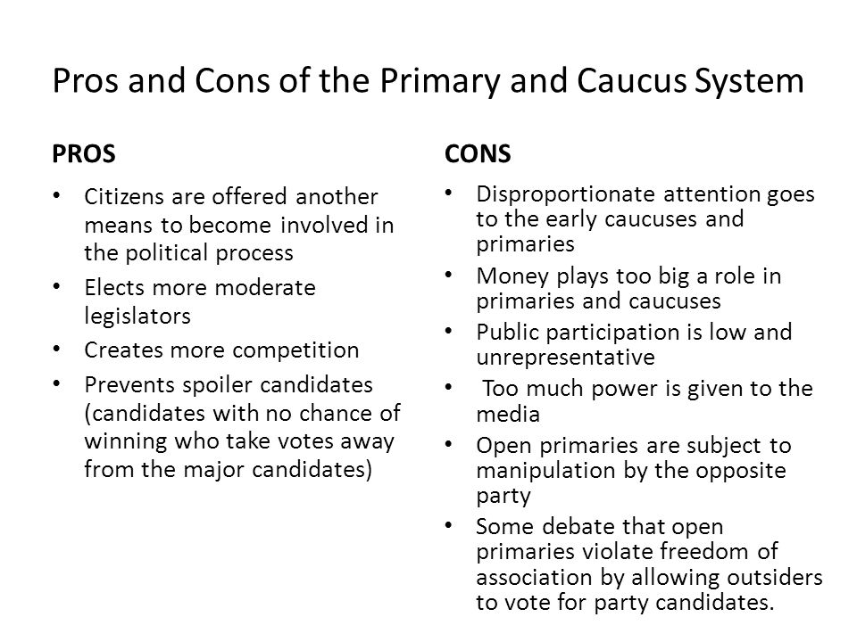 Pros and Cons of the Primary and Caucus System PROS Citizens are offered another means to become involved in the political process Elects more moderate legislators Creates more competition Prevents spoiler candidates (candidates with no chance of winning who take votes away from the major candidates) CONS Disproportionate attention goes to the early caucuses and primaries Money plays too big a role in primaries and caucuses Public participation is low and unrepresentative Too much power is given to the media Open primaries are subject to manipulation by the opposite party Some debate that open primaries violate freedom of association by allowing outsiders to vote for party candidates.