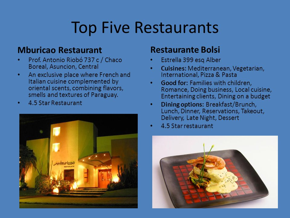 Top Five Restaurants Mburicao Restaurant Prof.