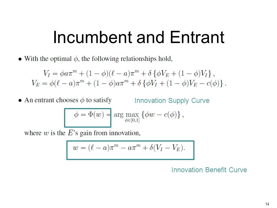 Incumbent and Entrant 14 Innovation Supply Curve Innovation Benefit Curve