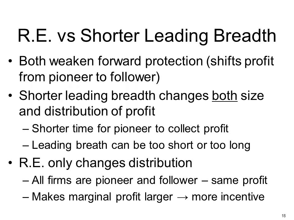 R.E. vs Shorter Leading Breadth Both weaken forward protection (shifts profit from pioneer to follower) Shorter leading breadth changes both size and