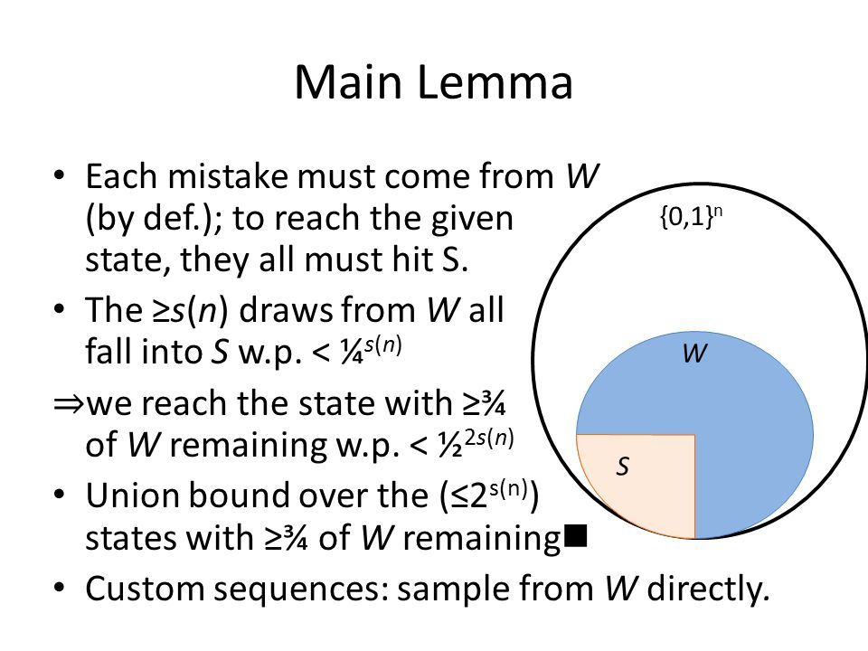 Main Lemma Each mistake must come from W (by def.); to reach the given state, they all must hit S.