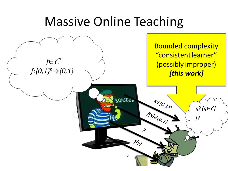 Massive Online Teaching Arbitrary consistent (proper) learner [Goldman-Kearns, Shinohara-Miyano] f ∈ C f:{0,1} n →{0,1} x ∈ {0,1} n f(x) ∈ {0,1} y f(y) … Bounded complexity consistent learner (possibly improper) [this work] g?g.