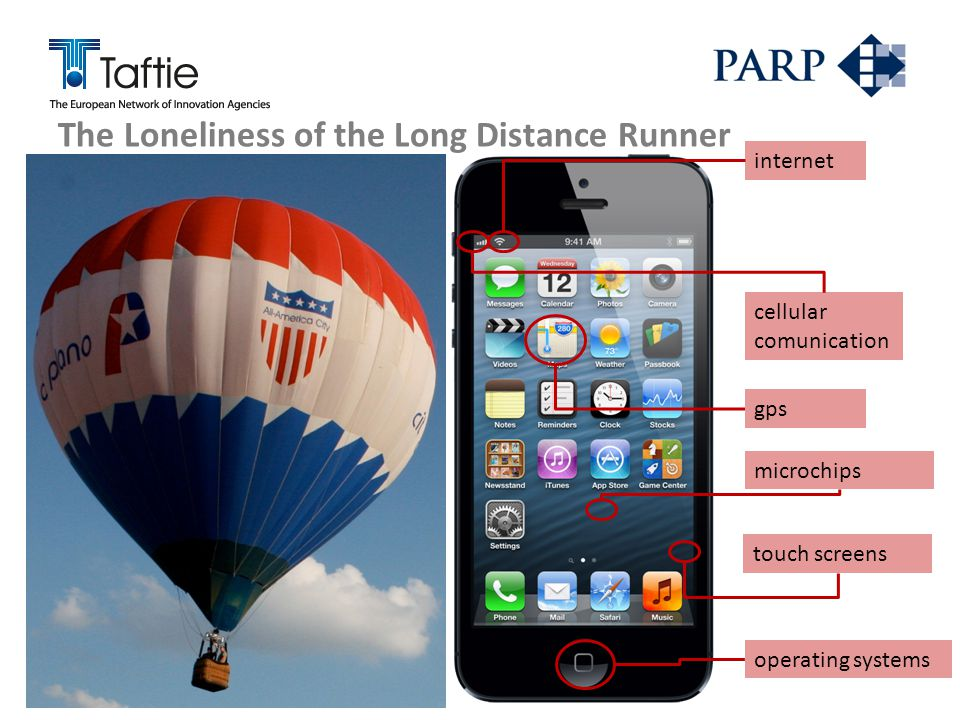 The Loneliness of the Long Distance Runner internet cellular comunication gps microchips operating systems touch screens