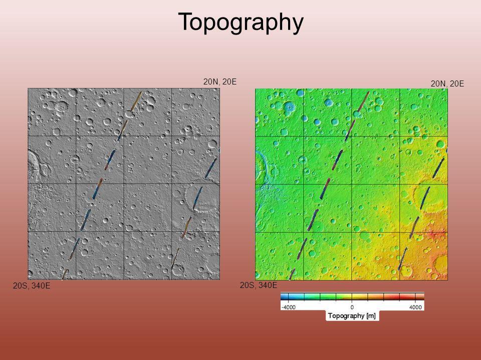 Topography 20N, 20E 20S, 340E
