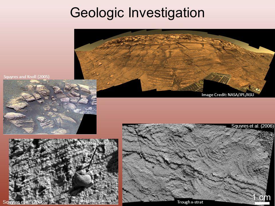 Geologic Investigation Image Credit: NASA/JPL/ASU Squyres and Knoll (2005) Trough x-strat Image 3cm wide Hematite spherules Squyres et al.