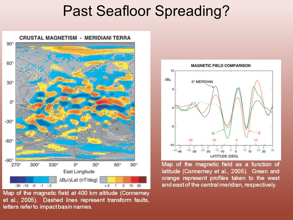 Past Seafloor Spreading.Map of the magnetic field at 400 km altitude (Connerney et al., 2005).