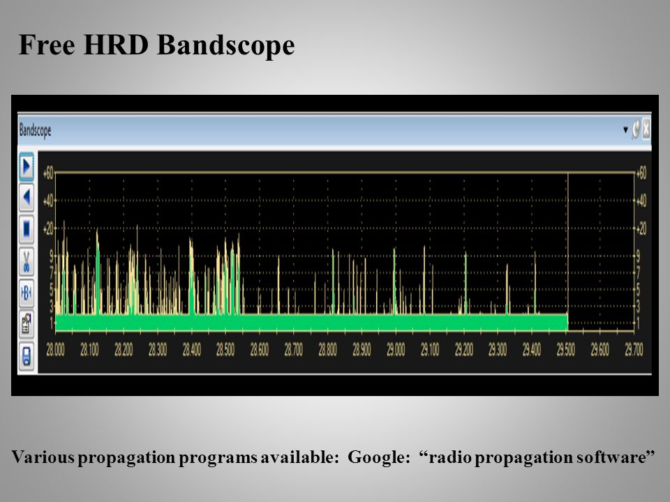 Free HRD Bandscope Various propagation programs available: Google: radio propagation software