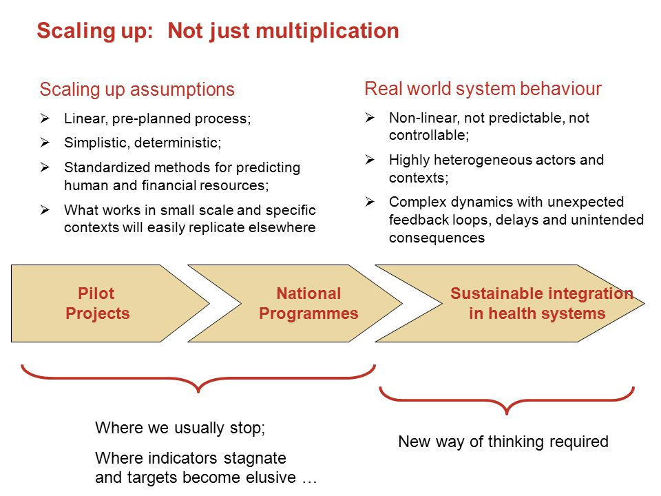 Scaling up: Not just multiplication Pilot Projects National Programmes Sustainable integration in health systems Where we usually stop; Where indicators stagnate and targets become elusive … New way of thinking required Scaling up assumptions  Linear, pre-planned process;  Simplistic, deterministic;  Standardized methods for predicting human and financial resources;  What works in small scale and specific contexts will easily replicate elsewhere Real world system behaviour  Non-linear, not predictable, not controllable;  Highly heterogeneous actors and contexts;  Complex dynamics with unexpected feedback loops, delays and unintended consequences