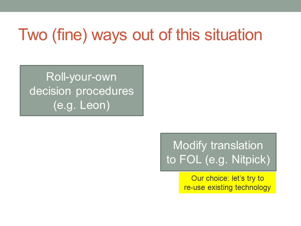 Two (fine) ways out of this situation Roll-your-own decision procedures (e.g. Leon) Modify translation to FOL (e.g. Nitpick) Our choice: let's try to
