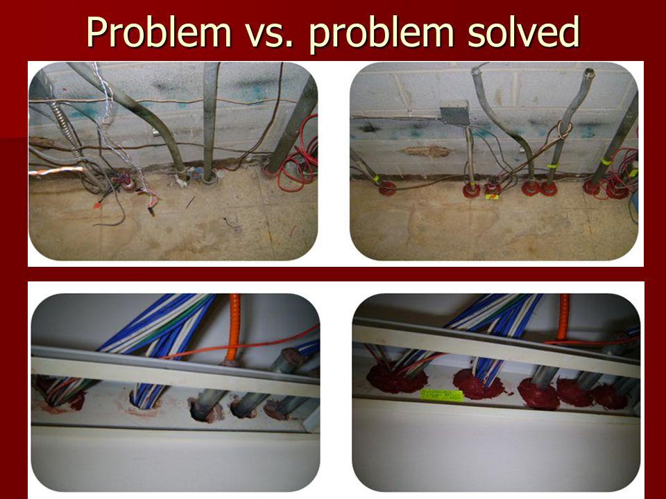 Problem vs. problem solved