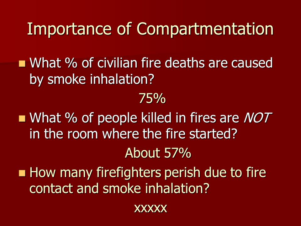 Importance of Compartmentation What % of civilian fire deaths are caused by smoke inhalation.