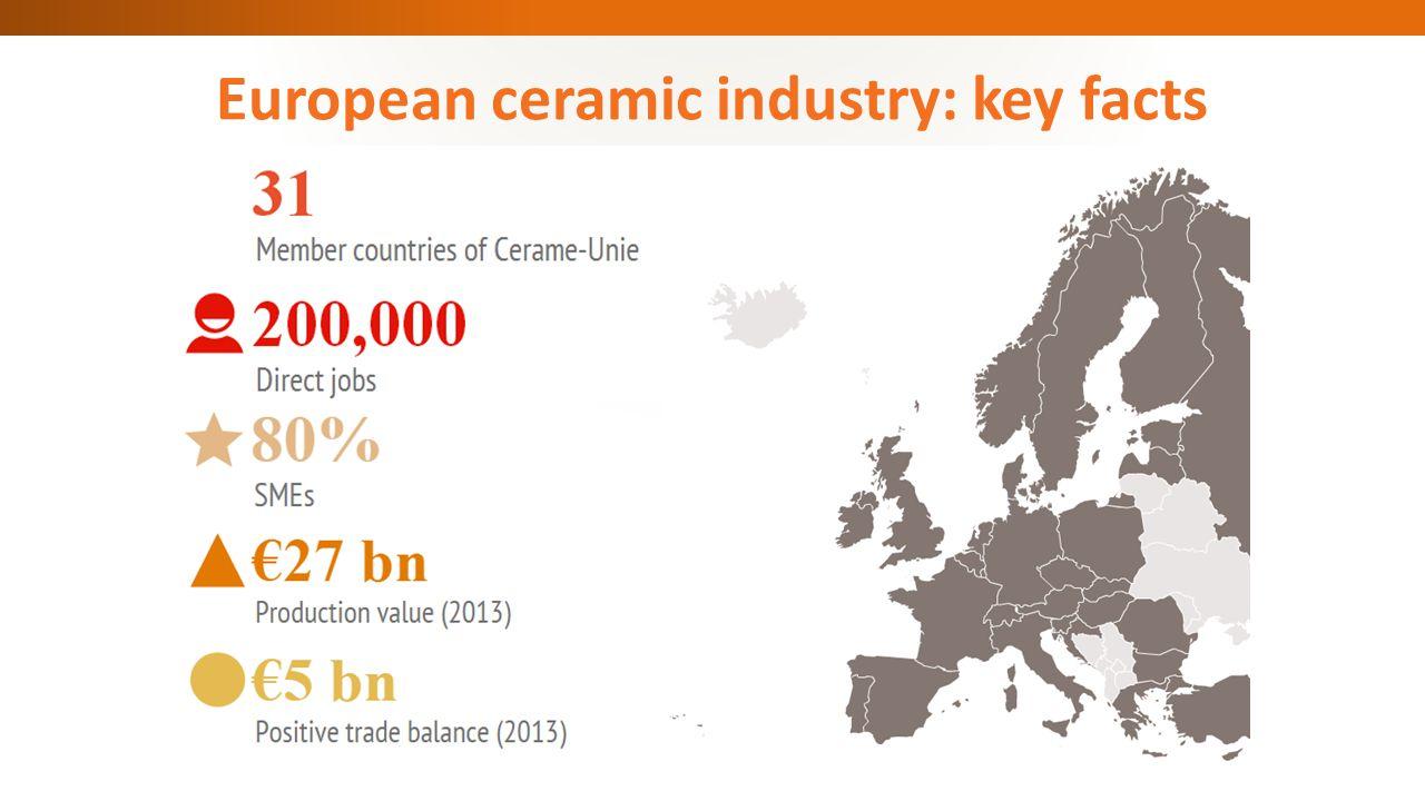 8.78 5.01 3.77 BILLION EUROS Ceramic exports: Source: Eurostat 2014, Cerame-Unie data Trade & Internal market