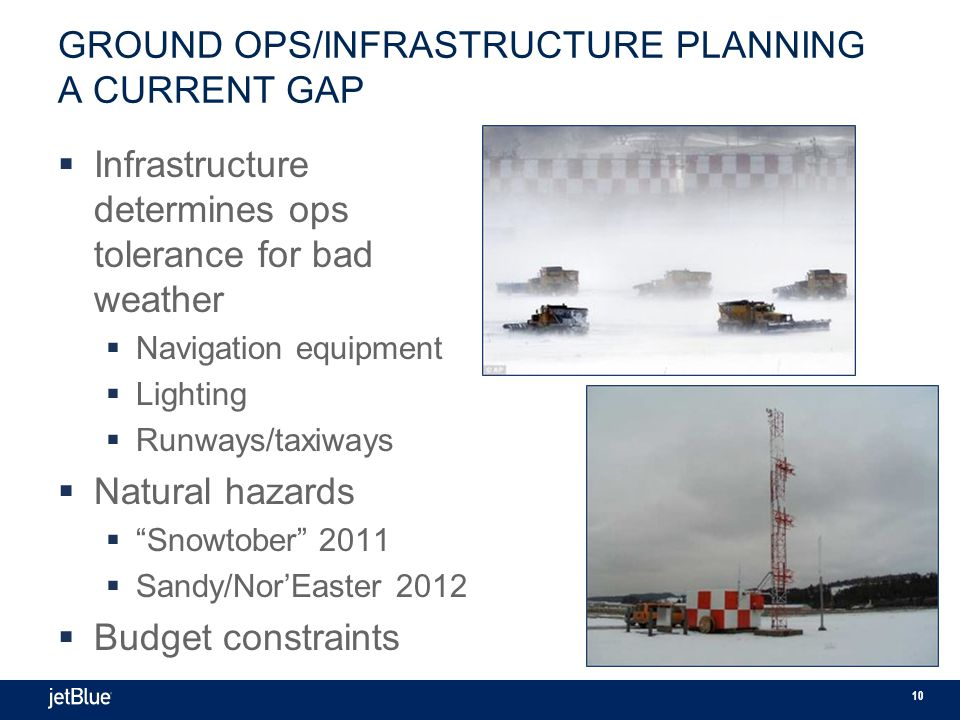 10  Infrastructure determines ops tolerance for bad weather  Navigation equipment  Lighting  Runways/taxiways  Natural hazards  Snowtober 2011  Sandy/Nor'Easter 2012  Budget constraints GROUND OPS/INFRASTRUCTURE PLANNING A CURRENT GAP