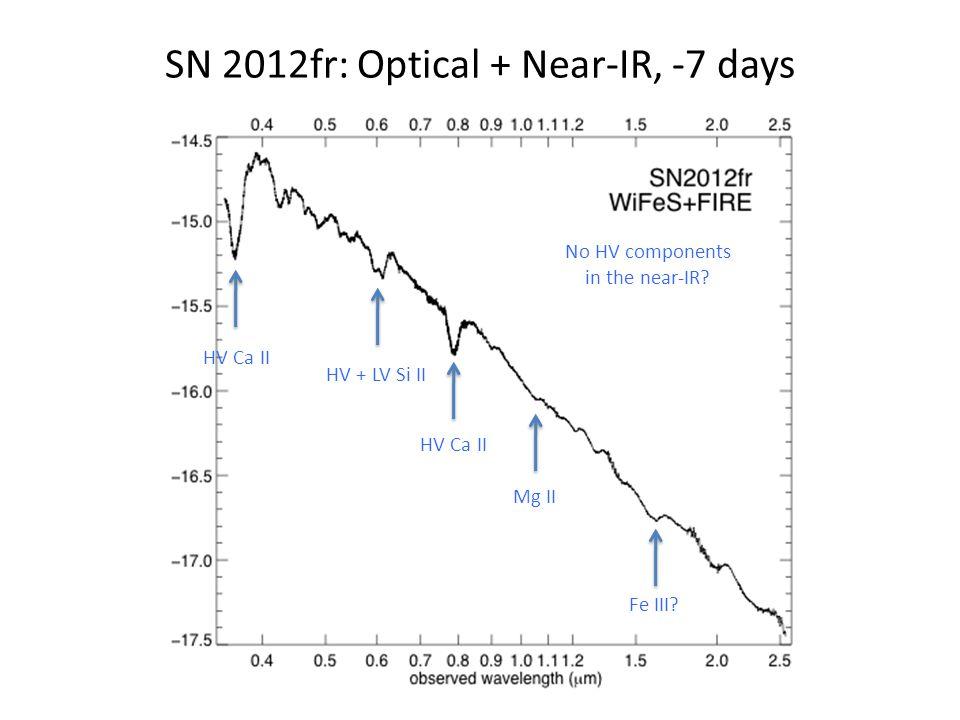 SN 2012fr: Optical + Near-IR, -7 days HV Ca II HV + LV Si II Mg II Fe III.