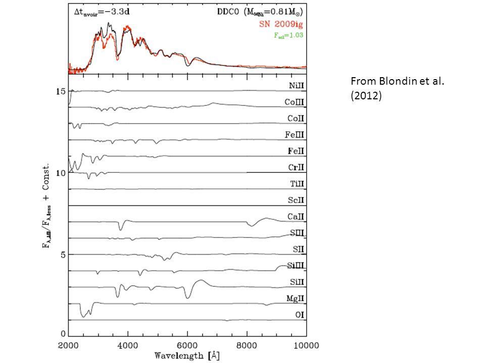 From Blondin et al. (2012)