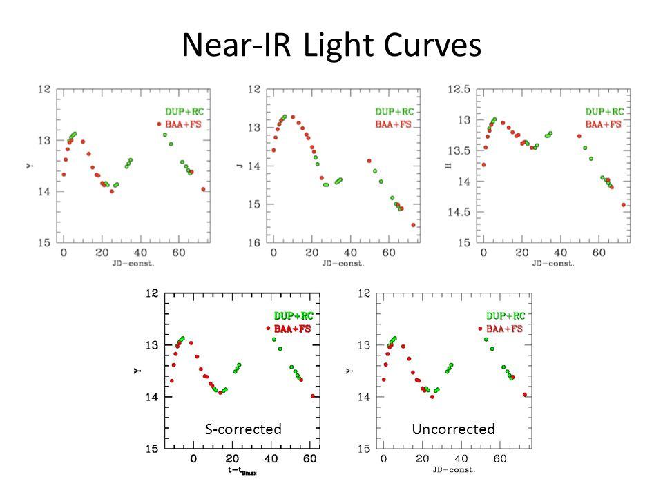 Near-IR Light Curves S-correctedUncorrected