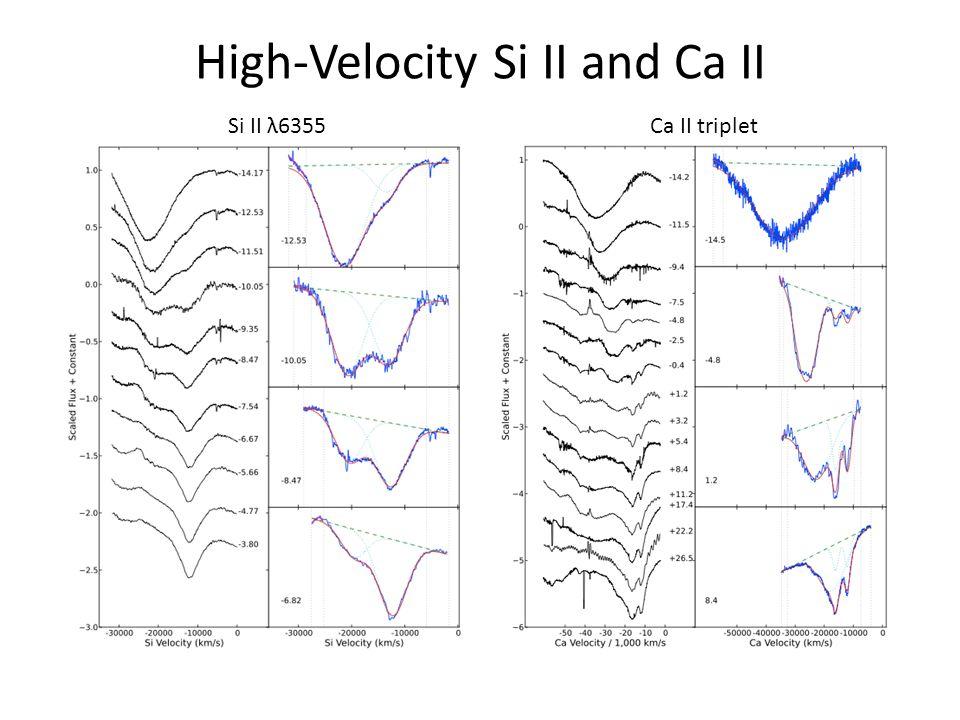 High-Velocity Si II and Ca II Si II λ6355Ca II triplet