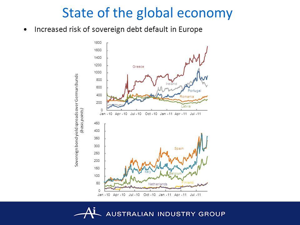 Economic conditions in Australia Strong Australian dollar