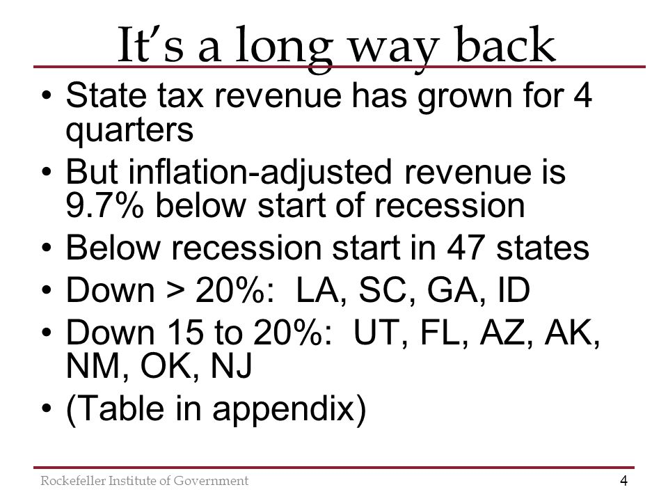 4 Rockefeller Institute of Government It's a long way back State tax revenue has grown for 4 quarters But inflation-adjusted revenue is 9.7% below start of recession Below recession start in 47 states Down > 20%: LA, SC, GA, ID Down 15 to 20%: UT, FL, AZ, AK, NM, OK, NJ (Table in appendix)