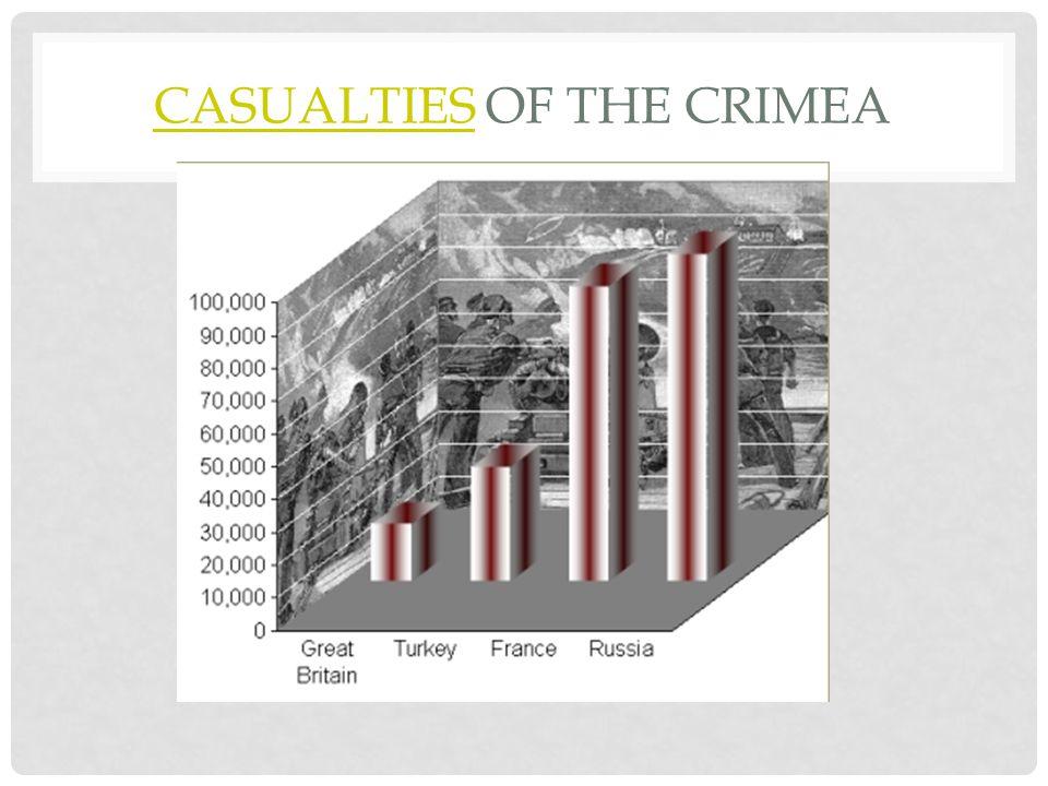 CASUALTIESCASUALTIES OF THE CRIMEA