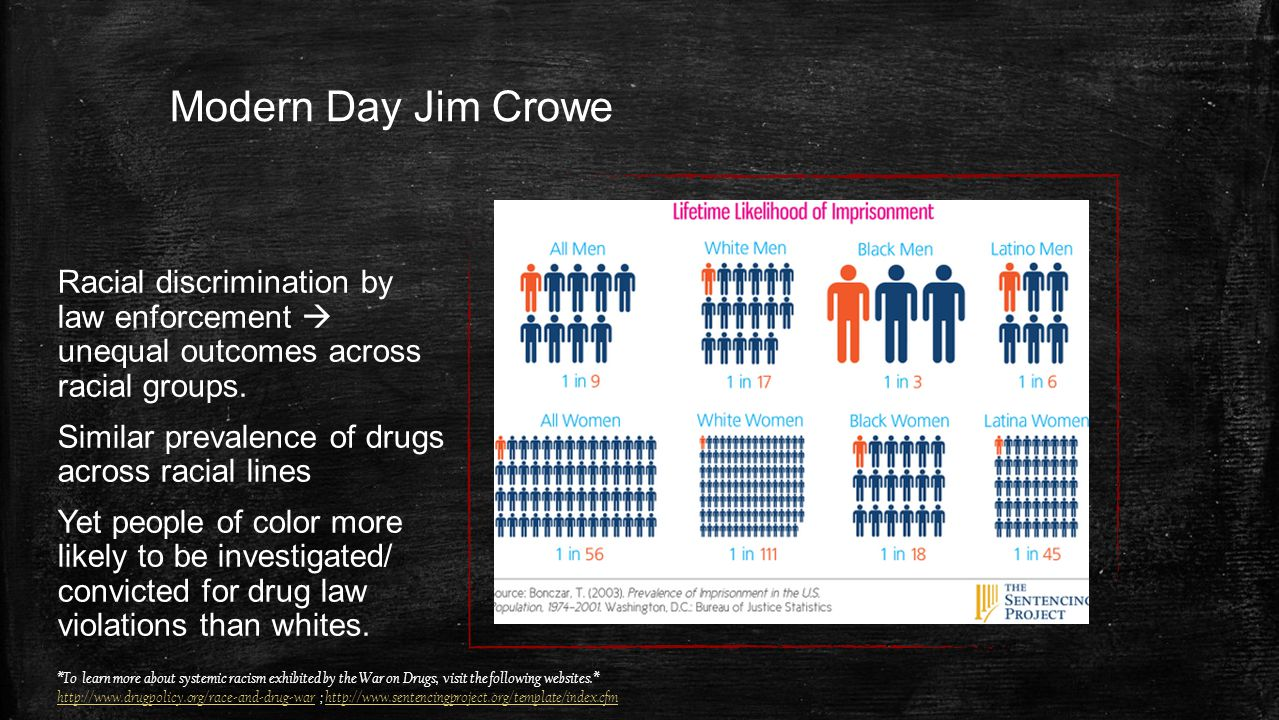 Modern Day Jim Crowe Racial discrimination by law enforcement  unequal outcomes across racial groups.