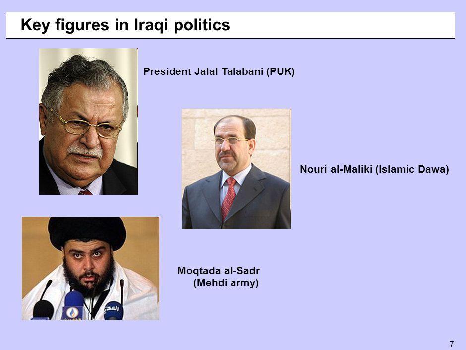 7 Key figures in Iraqi politics Moqtada al-Sadr (Mehdi army) Nouri al-Maliki (Islamic Dawa) President Jalal Talabani (PUK)