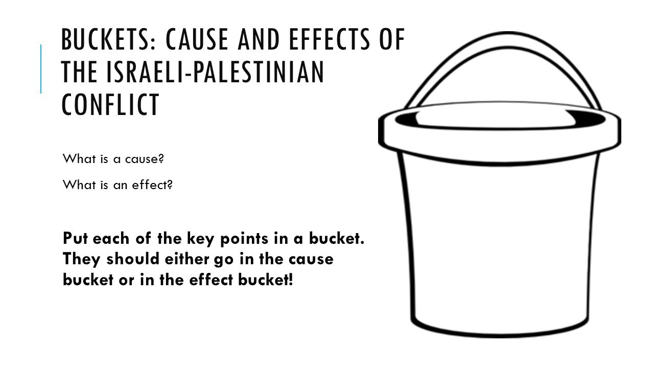 BUCKETS: CAUSE AND EFFECTS OF THE ISRAELI-PALESTINIAN CONFLICT What is a cause? What is an effect? Put each of the key points in a bucket. They should