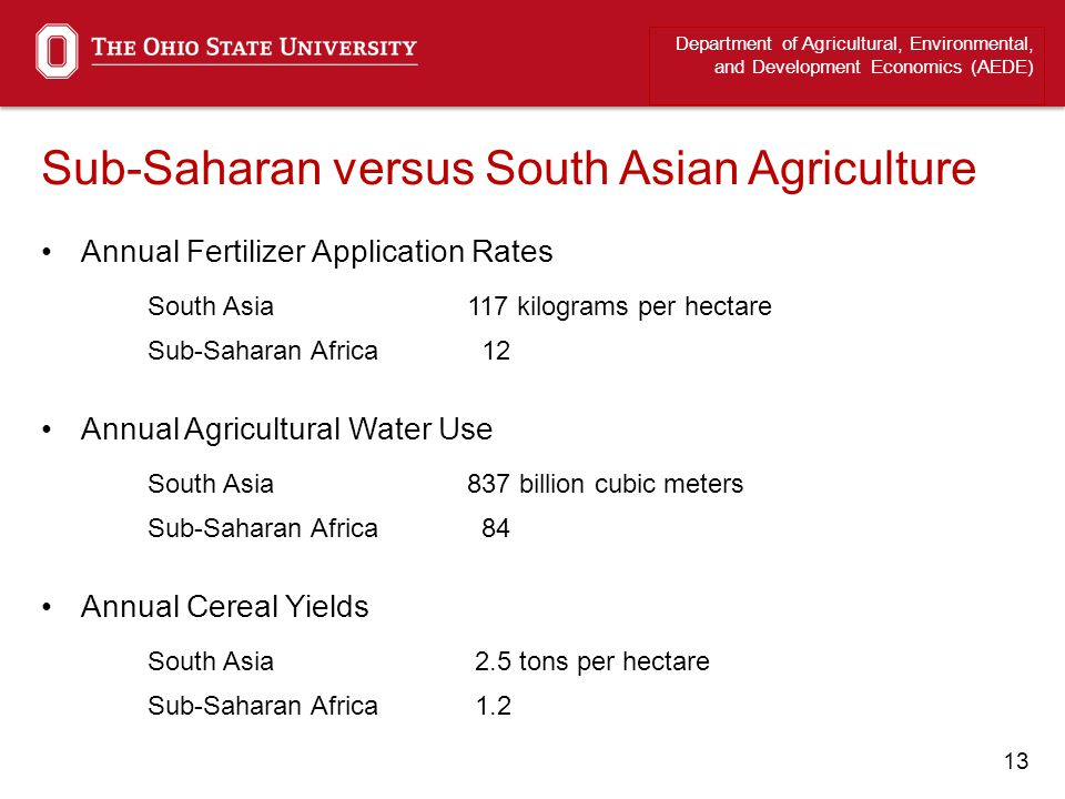13 Sub-Saharan versus South Asian Agriculture Annual Fertilizer Application Rates South Asia117 kilograms per hectare Sub-Saharan Africa 12 Annual Agr