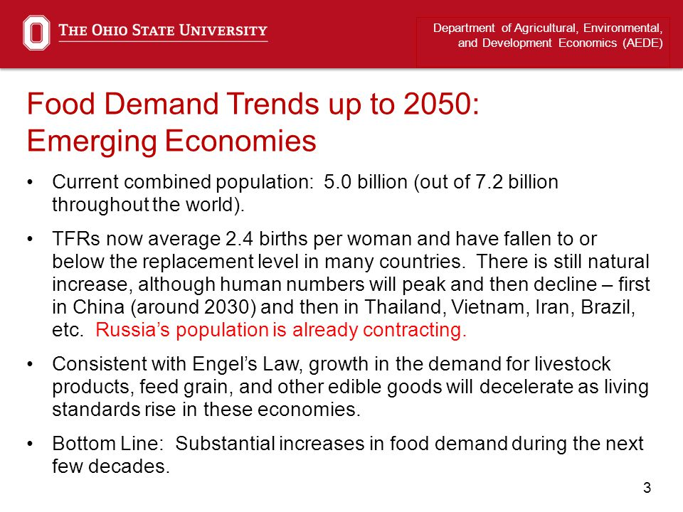 3 Food Demand Trends up to 2050: Emerging Economies Current combined population: 5.0 billion (out of 7.2 billion throughout the world). TFRs now avera