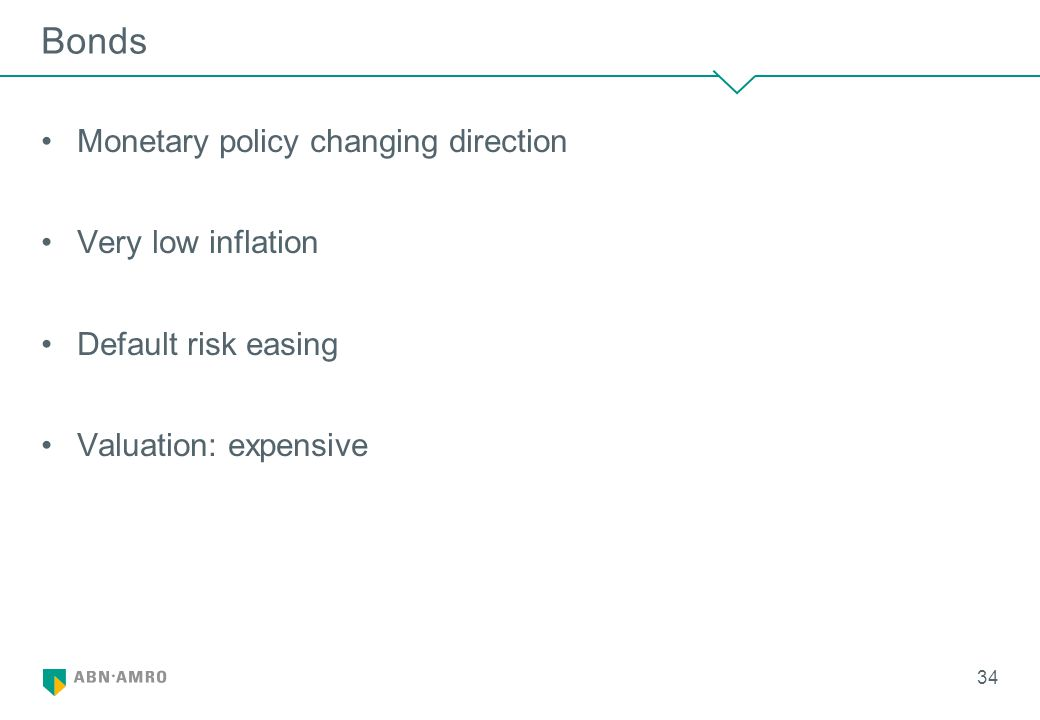 Bonds Monetary policy changing direction Very low inflation Default risk easing Valuation: expensive 34